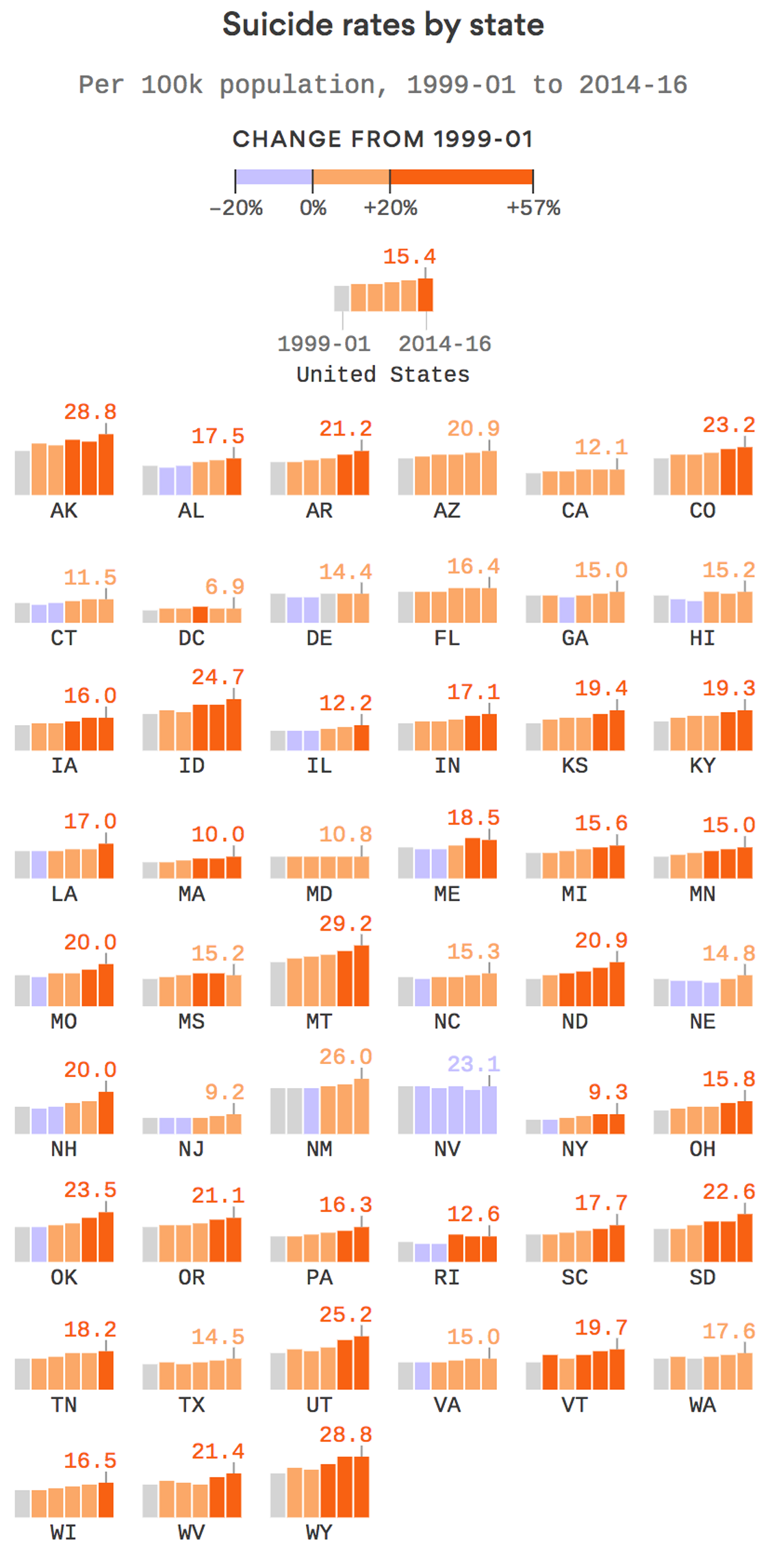 Map: The suicide rate in every state
