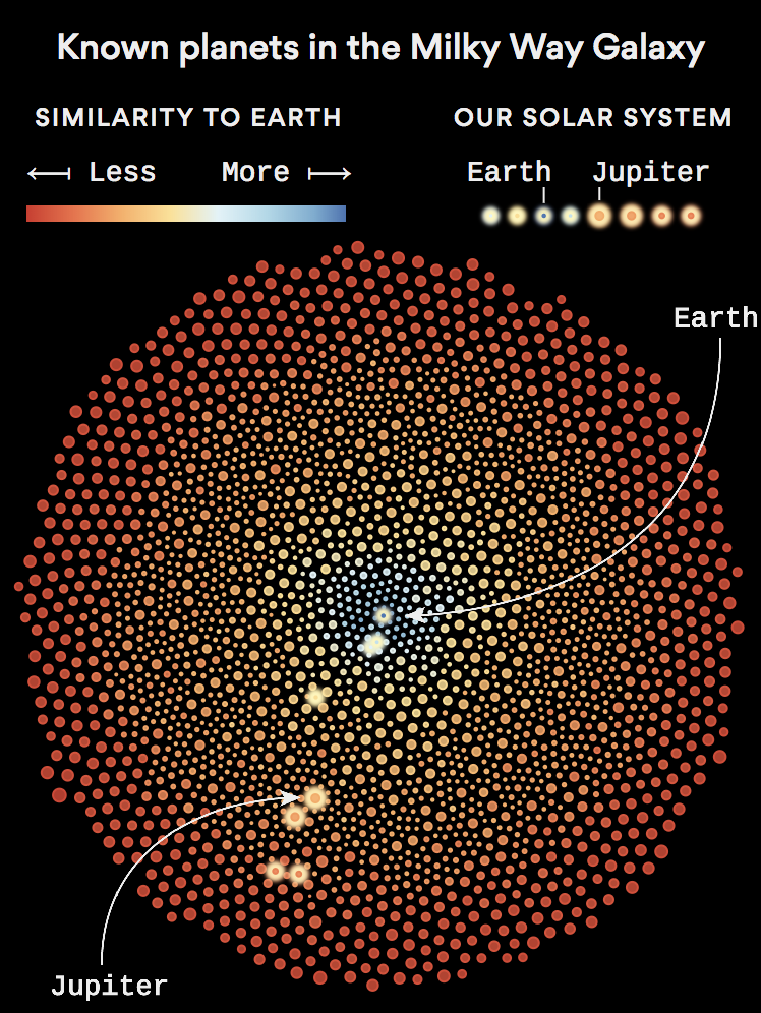 All the planets we've found in the Milky Way — so far