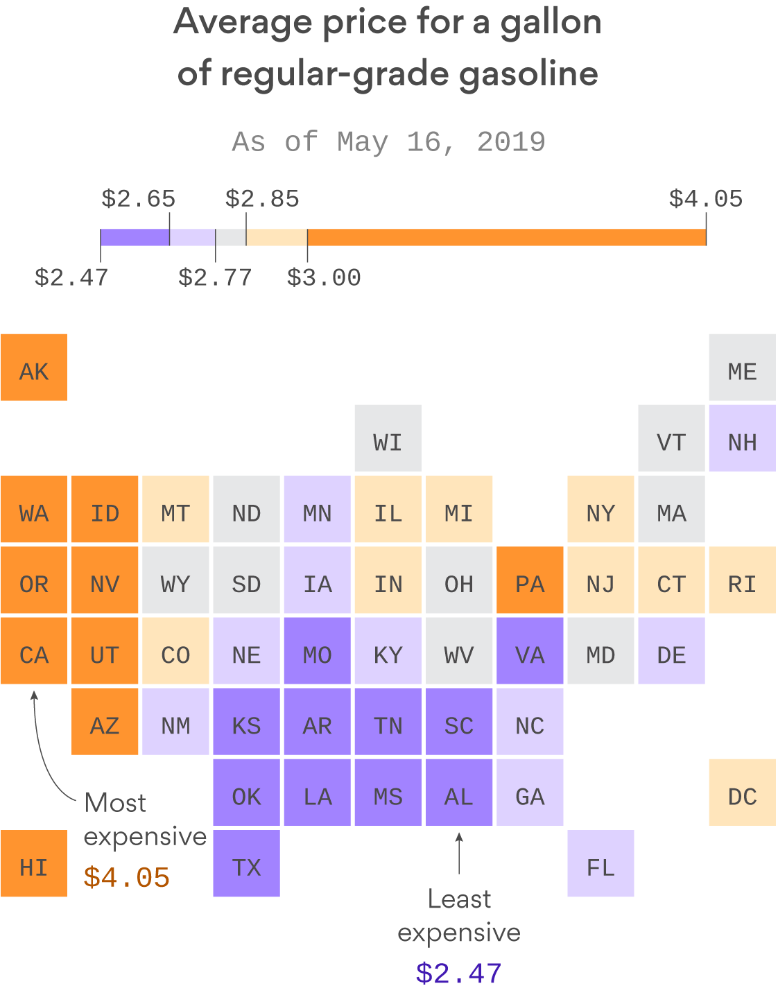 The states with the most expensive gas prices