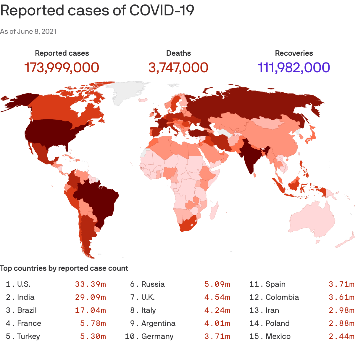 Data: The Center for Systems Science and Engineering at Johns Hopkins, the CDC, and China's Health Ministry. Note: China numbers are for the mainland only and U.S. numbers include repatriated citizens and confirmed plus presumptive cases from the CDC.